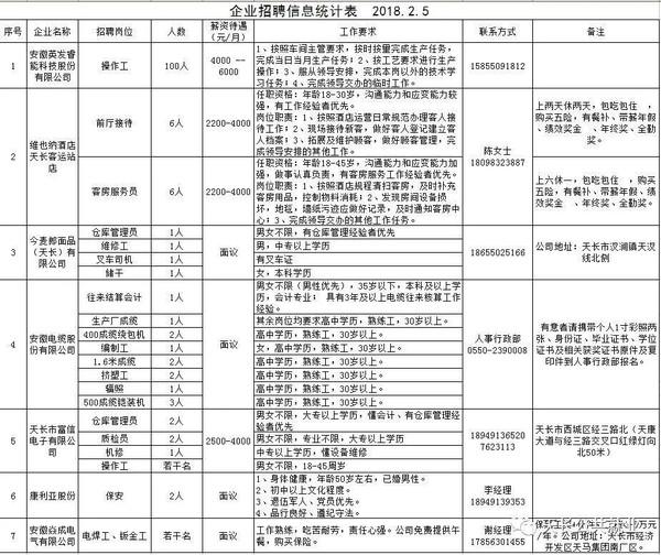 2.5日招聘会.jpg